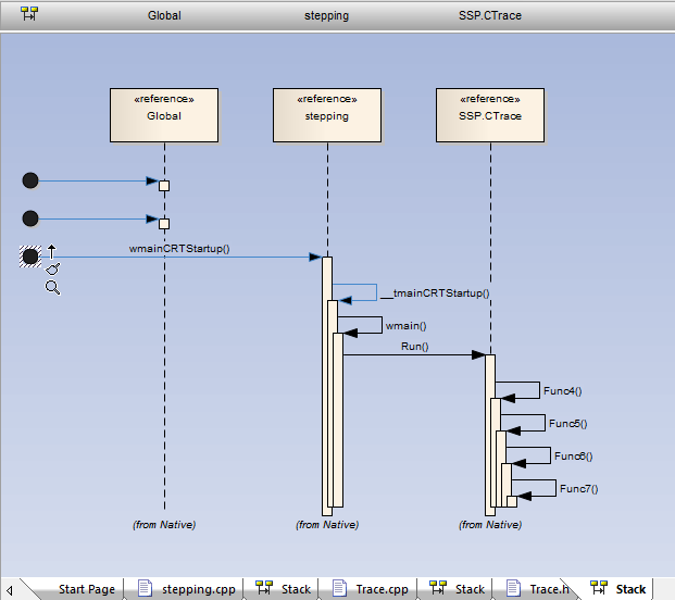 create sequence diagram of call stack  ea user guide vea   stack seq diagram