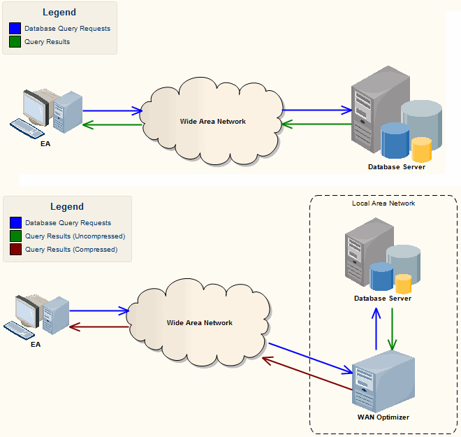 Local area network connection properties disabled dating 2