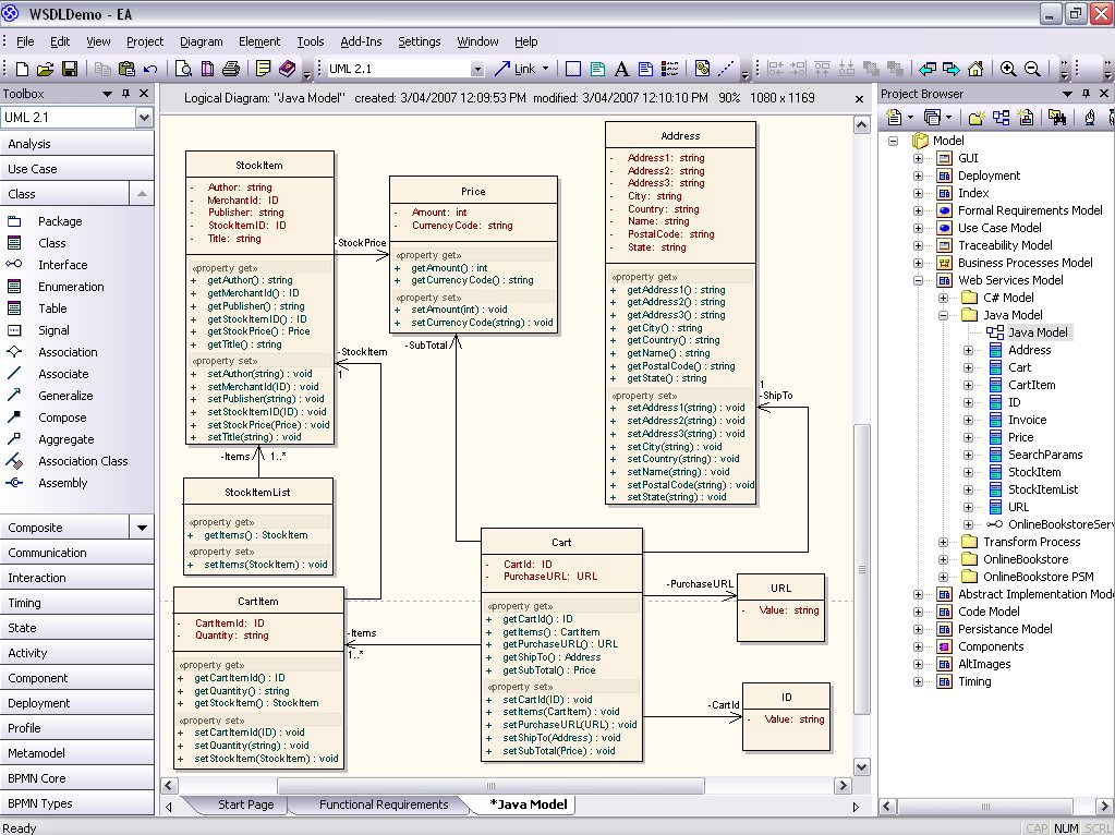 Model Java Uml Diagrams For Code Engineering And Generation Sparx