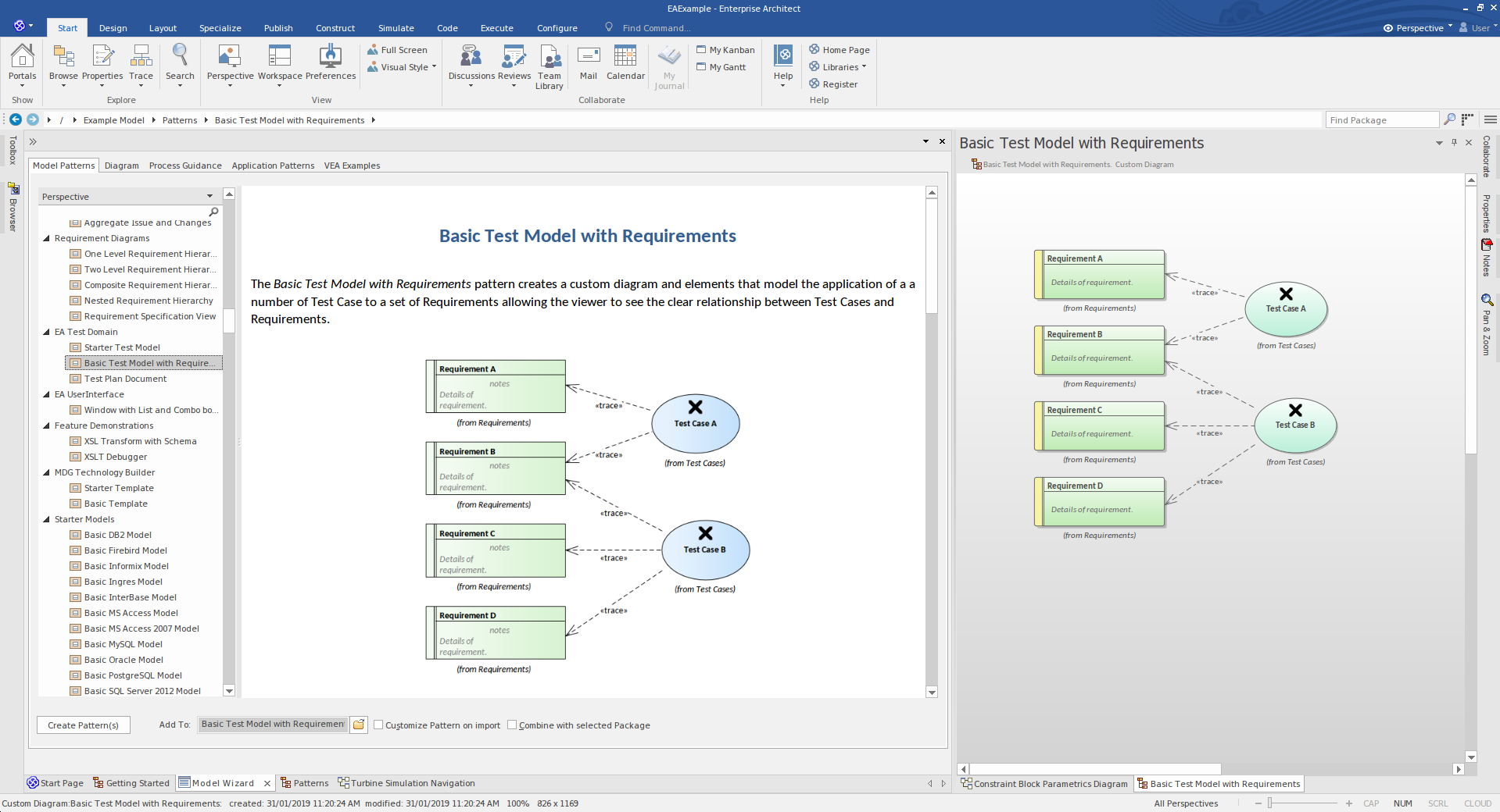 UML modeling tools for Business, Software, Systems and