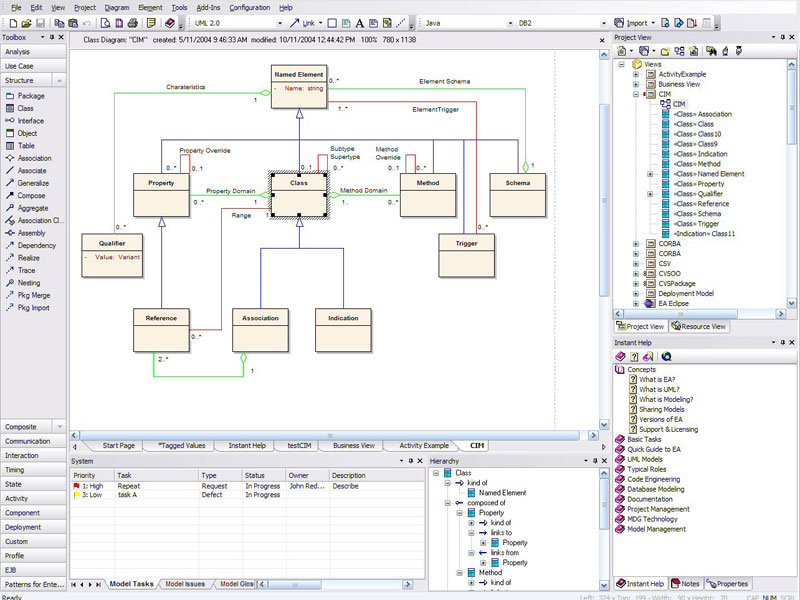 Uml Design Tool | The Uml Tool For All Your Enterprise S Modeling And Communication