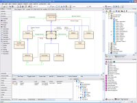 CIM modeling with EA UML Tool