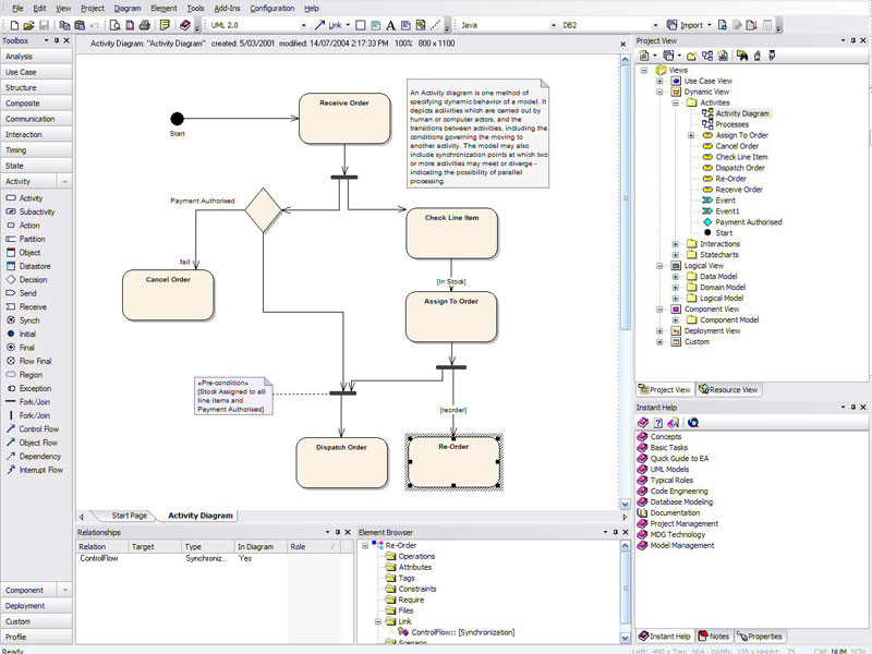 The Uml Tool For All Your Enterprise U0026 39 S Modeling And
