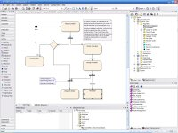 Activity Diagram with EA - UML Tool
