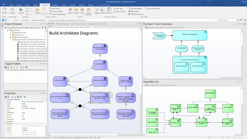 Model business organizations using ArchiMate - Enterprise Architect