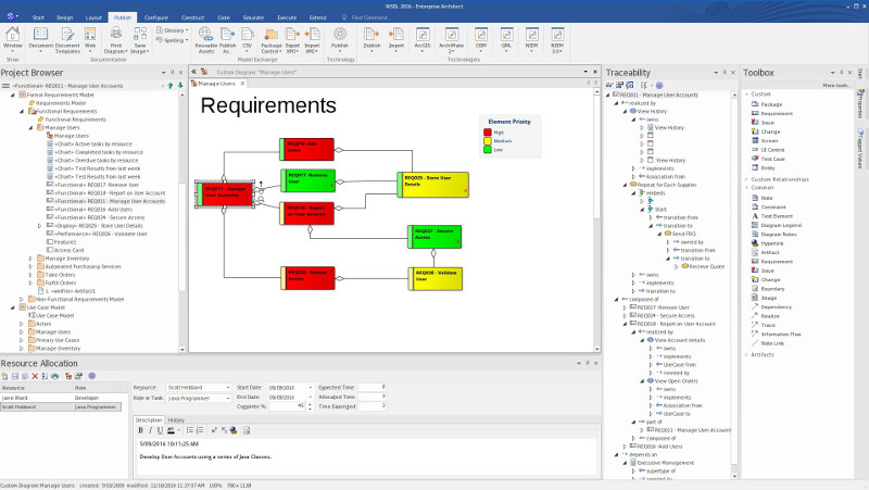 Design requirements, allocate resources and manage traceability - Enterprise Architect