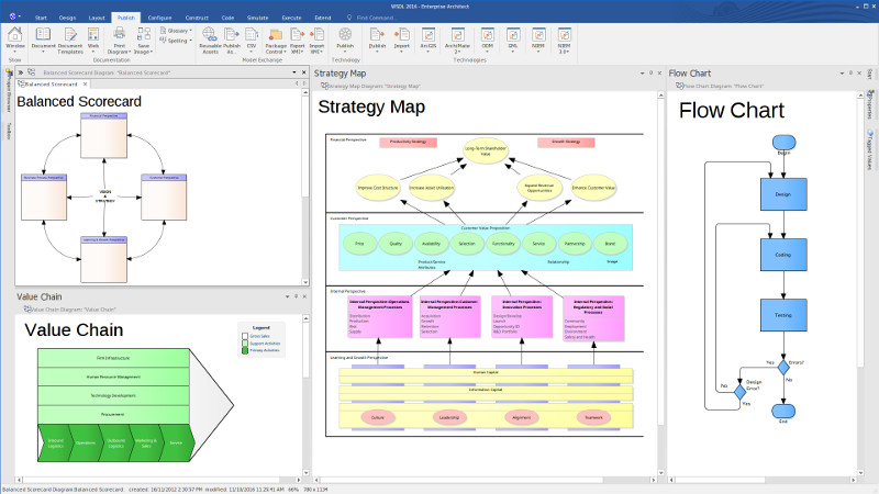 Share a Unified Corporate Strategy - Enterprise Architect