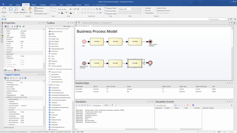 Model and design business processes - Enterprise Architect
