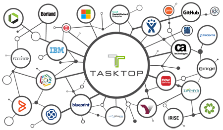 Visit Tasktop website