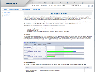 Enterprise Architect User Guide - Gantt View