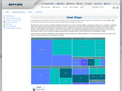 Enterprise Architect User Guide - Heat Maps