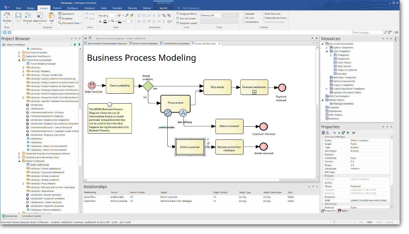 Uml modeling tools for business software systems and architecture architecture ccuart Gallery