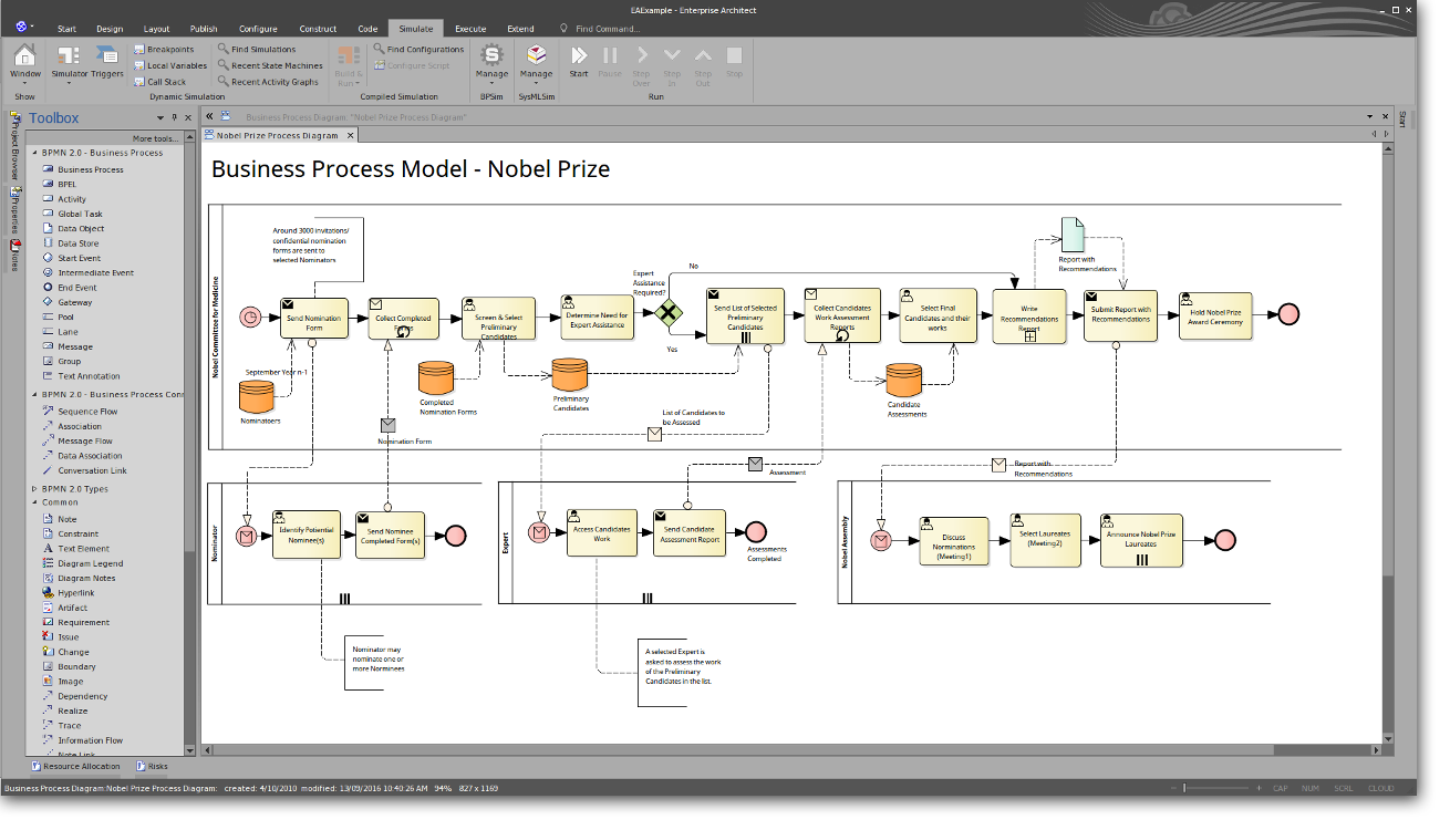 UML modeling tools for Business, Software, Systems and Architecture
