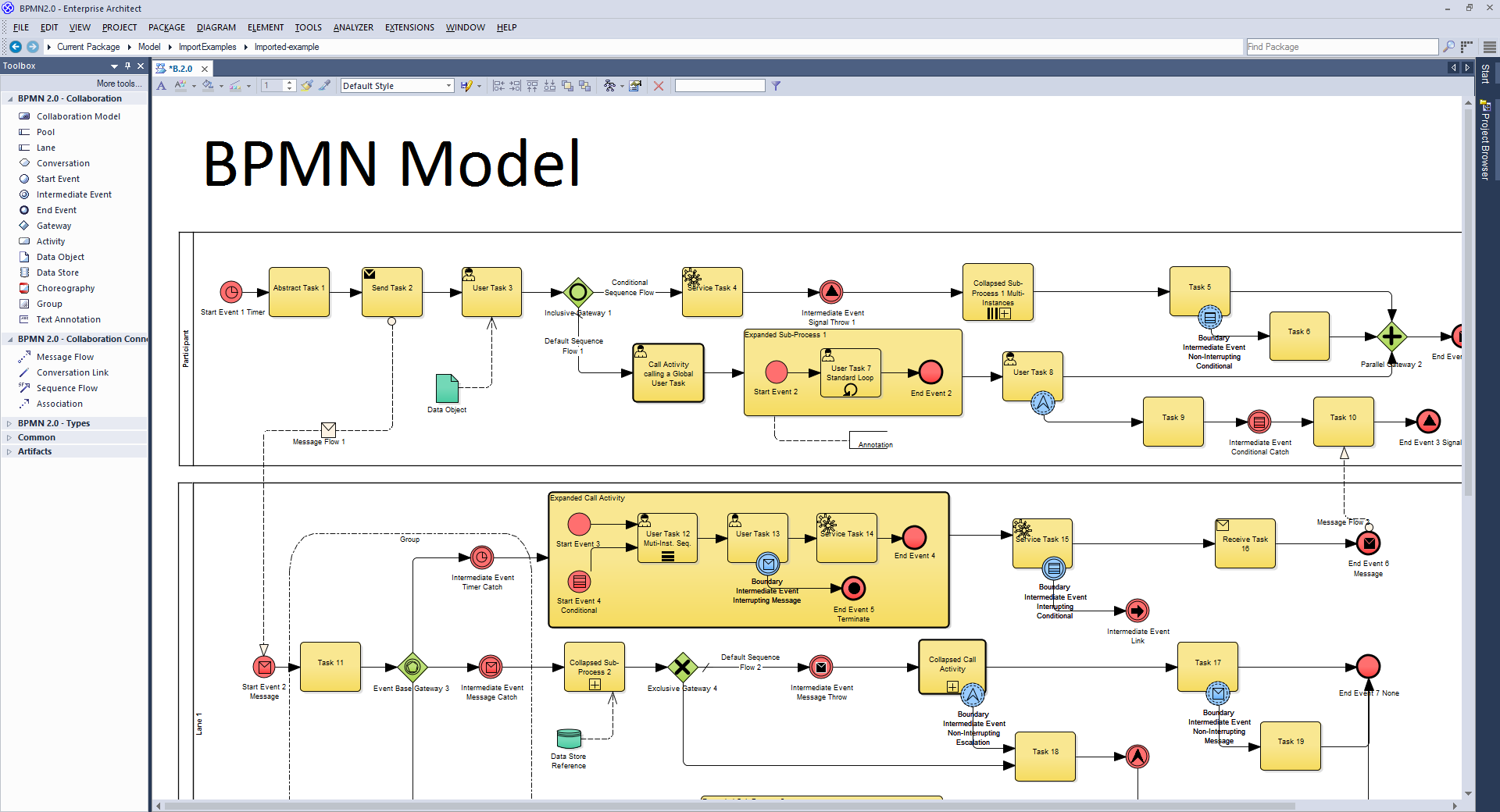 Enterprise Architect 12 Diagram As Well Bpmn Collaboration Diagrams On Database Tools Changes In 111