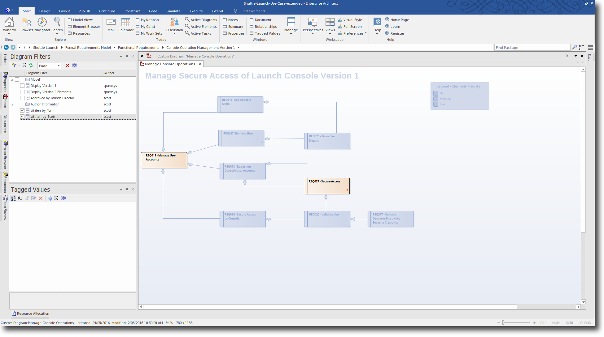 Enterprise Architect Version 13 Sparx Systems Free Download Diagrams Pictures Further Interface Load Cell Wiring Diagram Filtering Based On Author Name