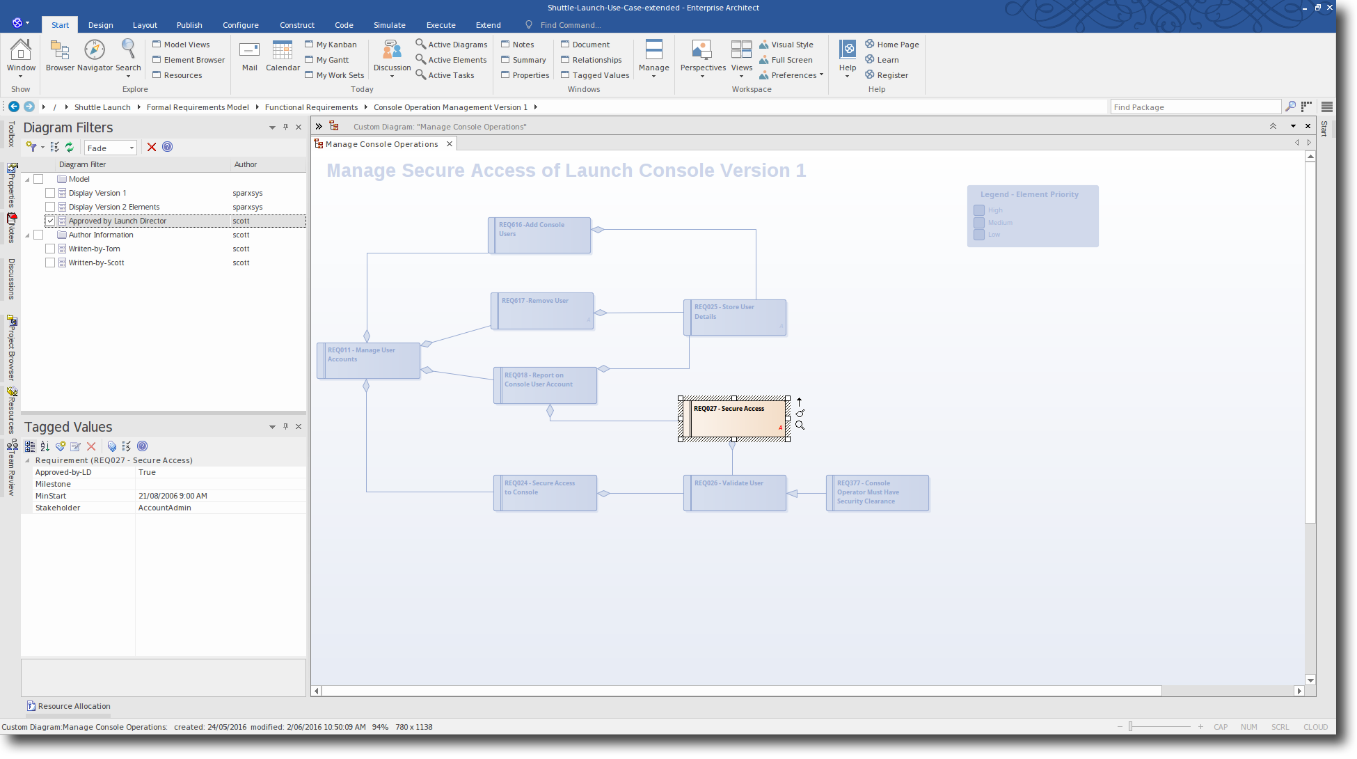 Enterprise Architect Version 13 Sparx Systems Application Life Cycle Uml Protocol State Machine Diagram Example Filtering Applying A Filter For Tagged Value
