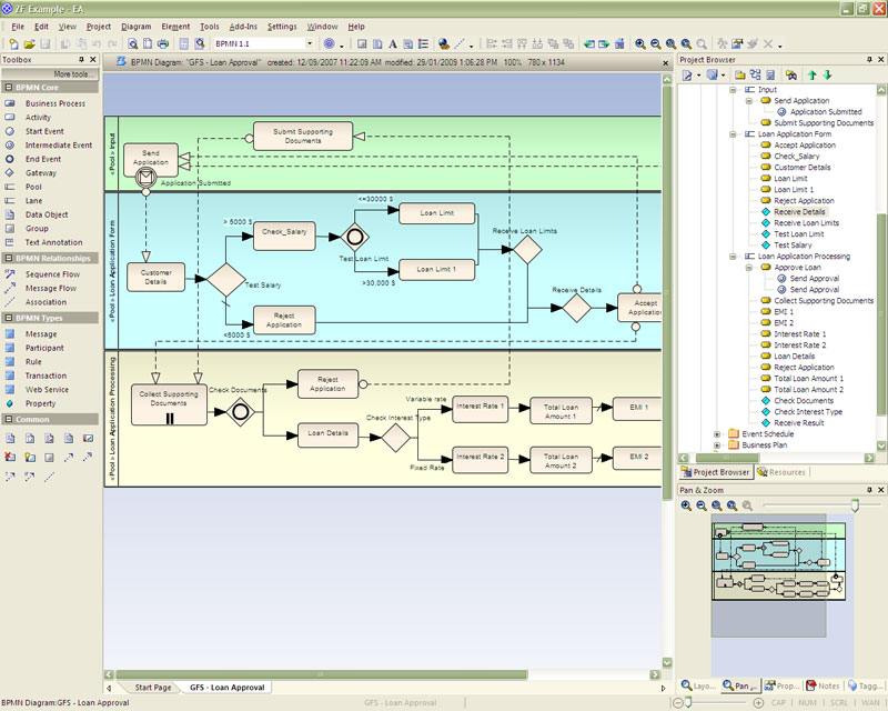 Enterprise Architect 7 5 Products Sparx Systems