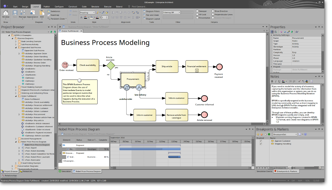 Full Lifecycle Modeling For Business Software And Systems Sparx Diagrams Additionally Use Case Diagram On Atm Card Extend Uml 25