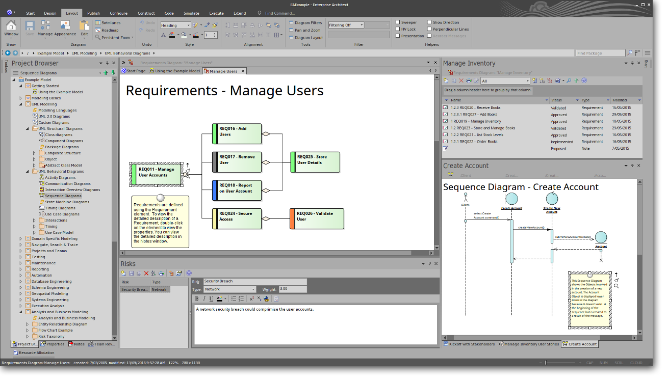 Full Lifecycle Modeling for Business, Software and Systems | Sparx