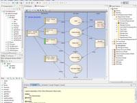 Trazabilidad a través del ciclo de vida de desarrollo de software completo