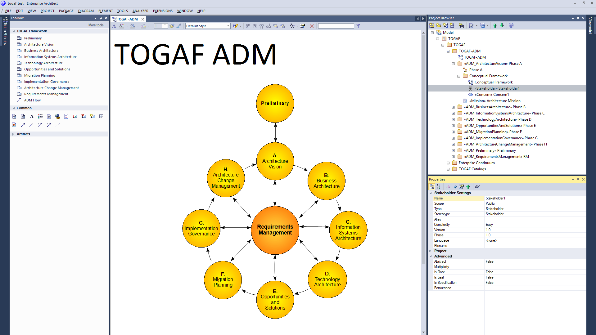 TOGAF 9 Interface TOGAF Interface. Enterprise Continuum
