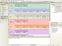 Interfaz de DoDAF-MODAF Framework
