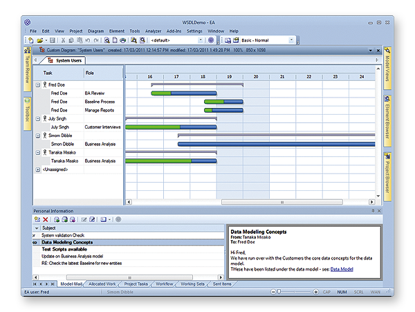 Systems Design - Gantt View
