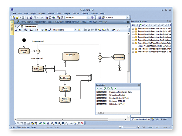 Systems Engineering Sparx Systems