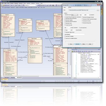 Database Modeling