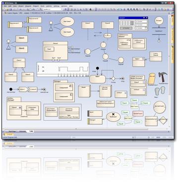 UML 2.1 Examples