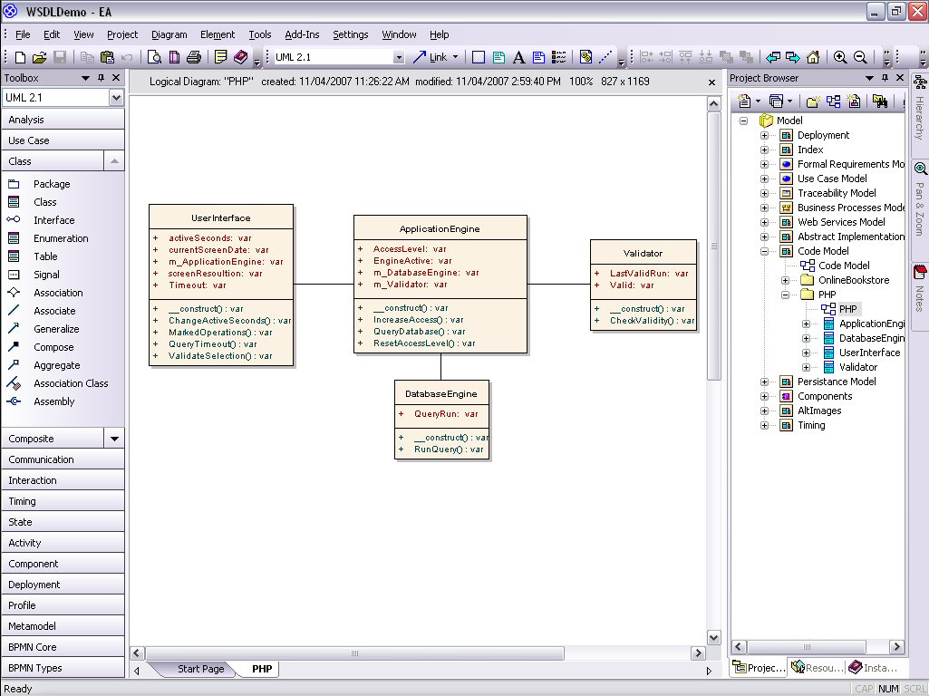 Model Php Uml Diagrams For Code Engineering And Generation Sparx Sparxsystems Europe Reading Sample Project Development With The Unified Modeling Languages Class