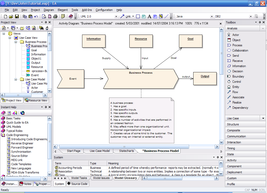 Business process modeling tools for the business process modeling business process model using the business process modeling notation bpmn ccuart Gallery