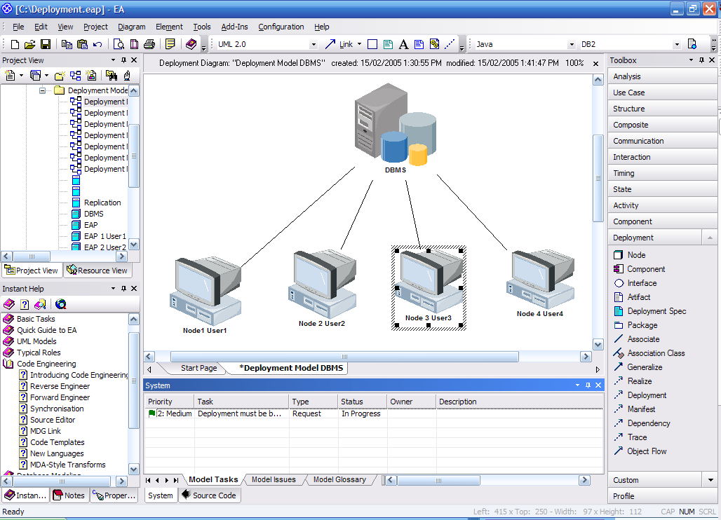 what is uml the unified modeling language uml is a