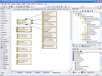 View Requirements Modeling in Enterprise Architect