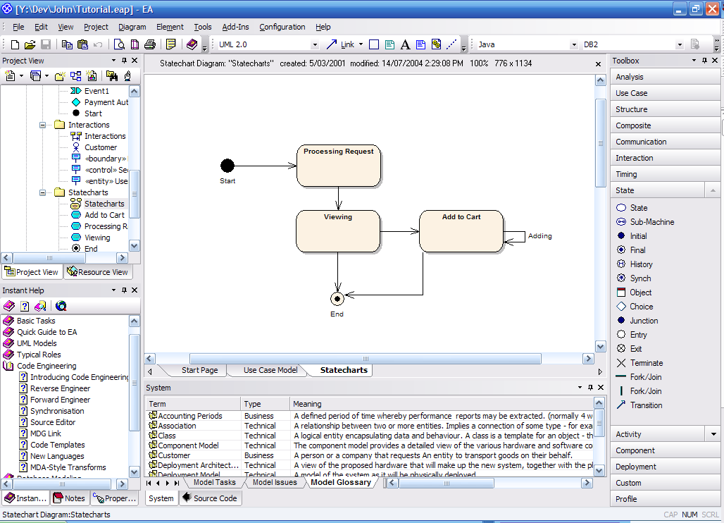 What Is Uml  The Unified Modeling Language  Uml  Is A Graphical Modeling Language