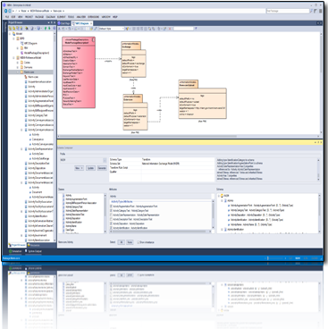 Full Lifecycle Modeling For Business Software And Systems Sparx Systems