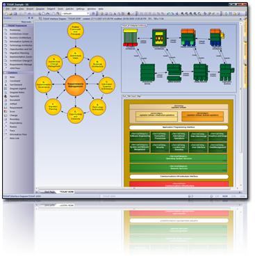 enterprise architect - uml design tools and uml case tools for