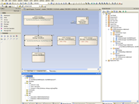 Design SOA services with WSDL