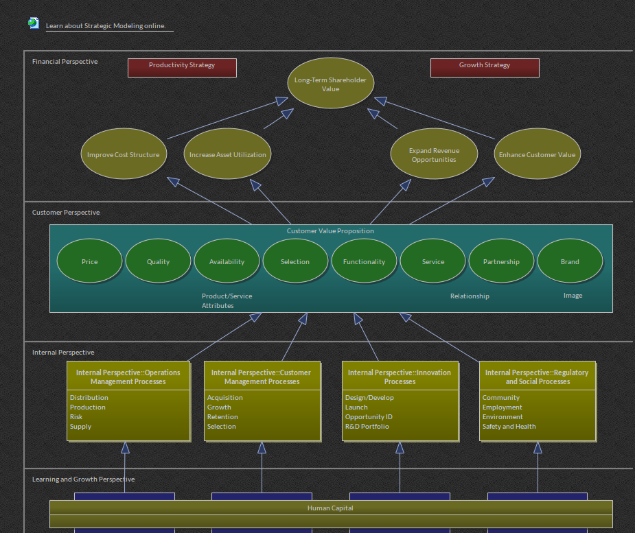 Enterprise Architect Version 14 Sparx Systems
