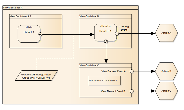 Pmi Wiring Diagram