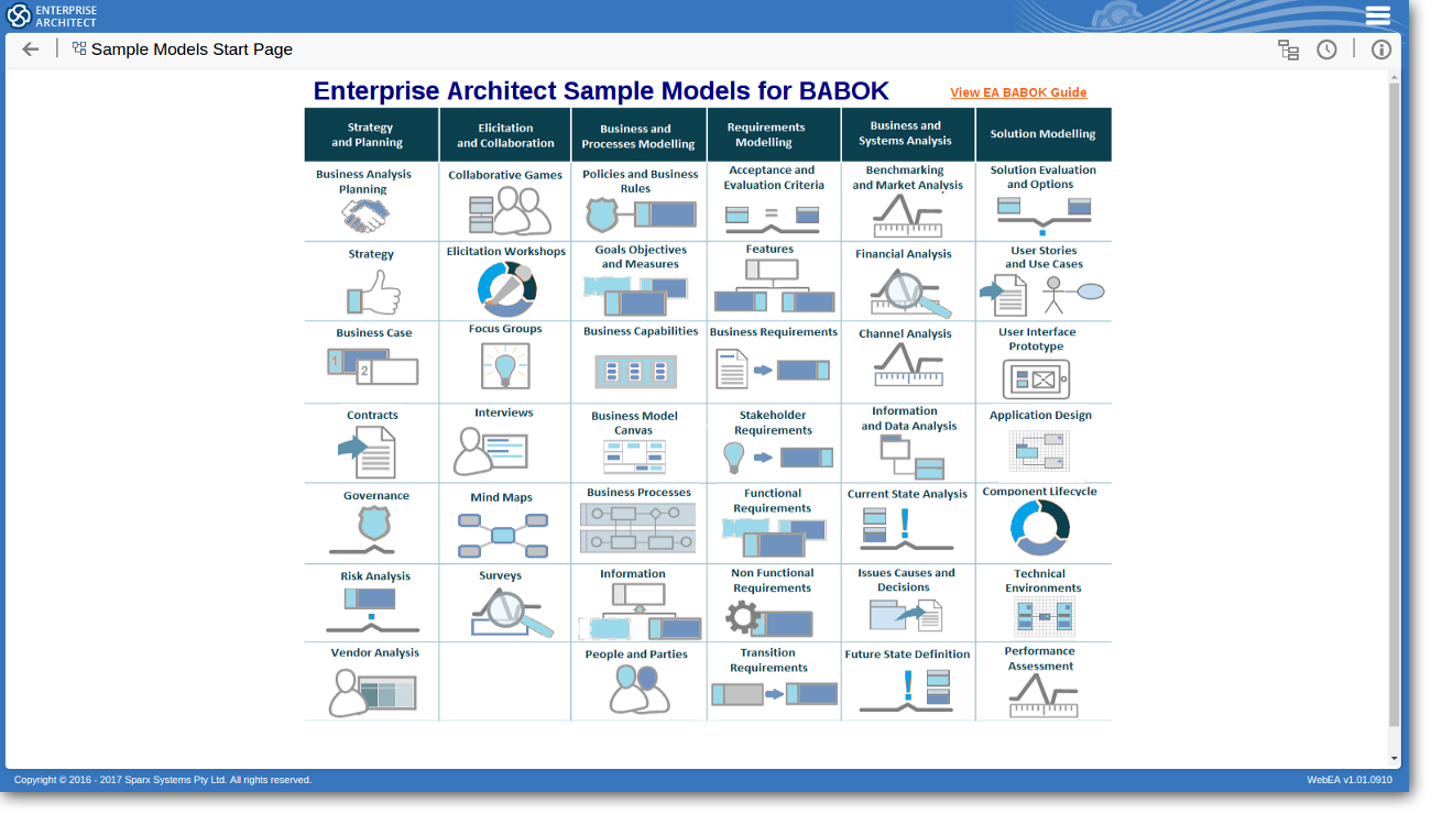 Tools Techniques For BABOK Guide V Enterprise Architect - Business requirements tools