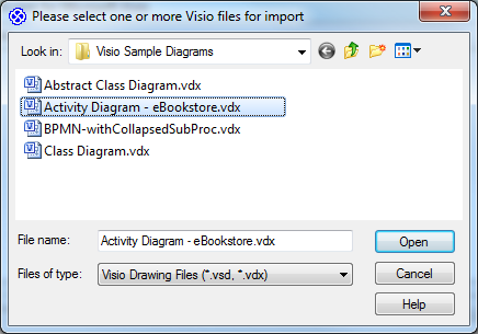 Importing Visio Diagrams Into Enterprise Architect Sparx Systems