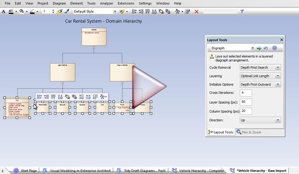Enterprise Architect - Preparing visual models for ...