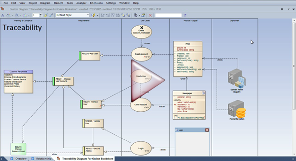 Enterprise Architect Tools For Traceability In