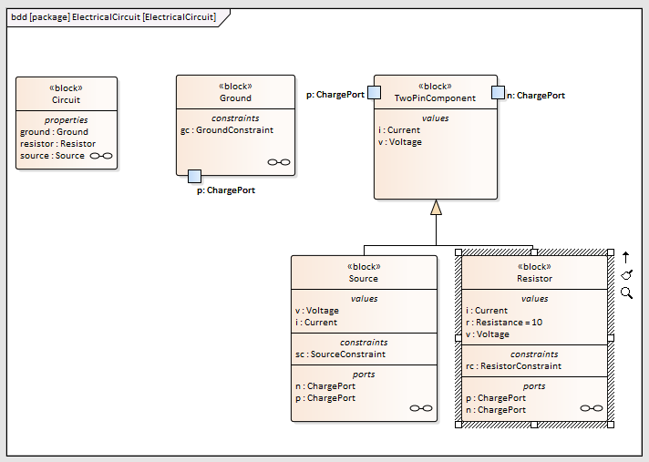 SysML Block Definition Diagram - Electrical Circuit ...