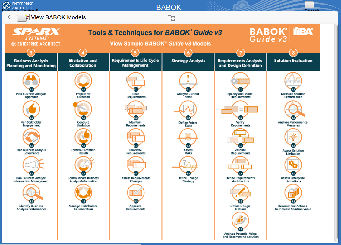 Enterprise Architect Resources Tools Techniques For BABOK - Business requirements tools