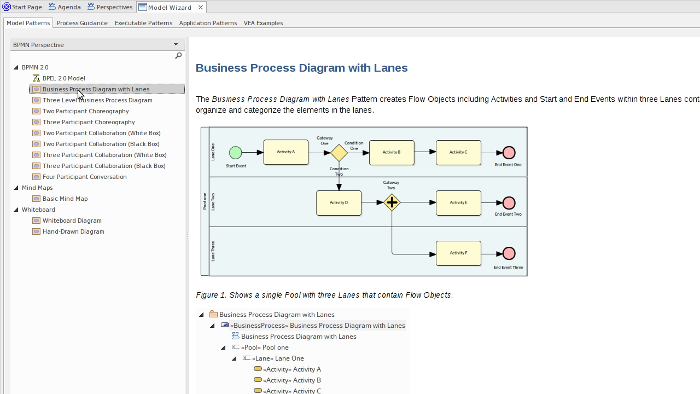 Introducing Enterprise Architect 14 – Model Patterns & Perspectives